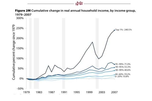 household income.JPG